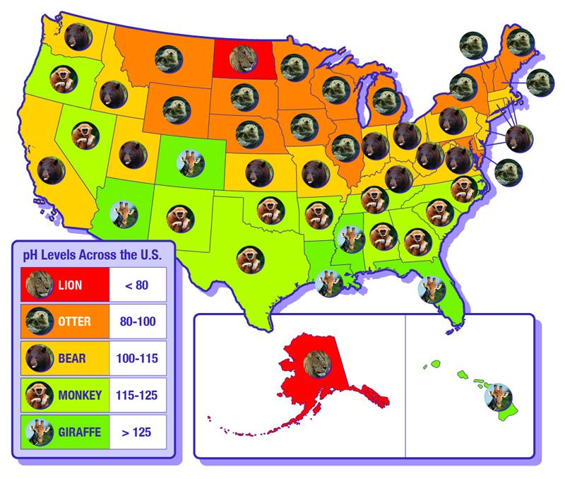 pH Levels Across the U.S.